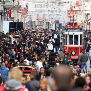 2018 Yılı İstanbul'un En Kalabalık 10 İlçesi